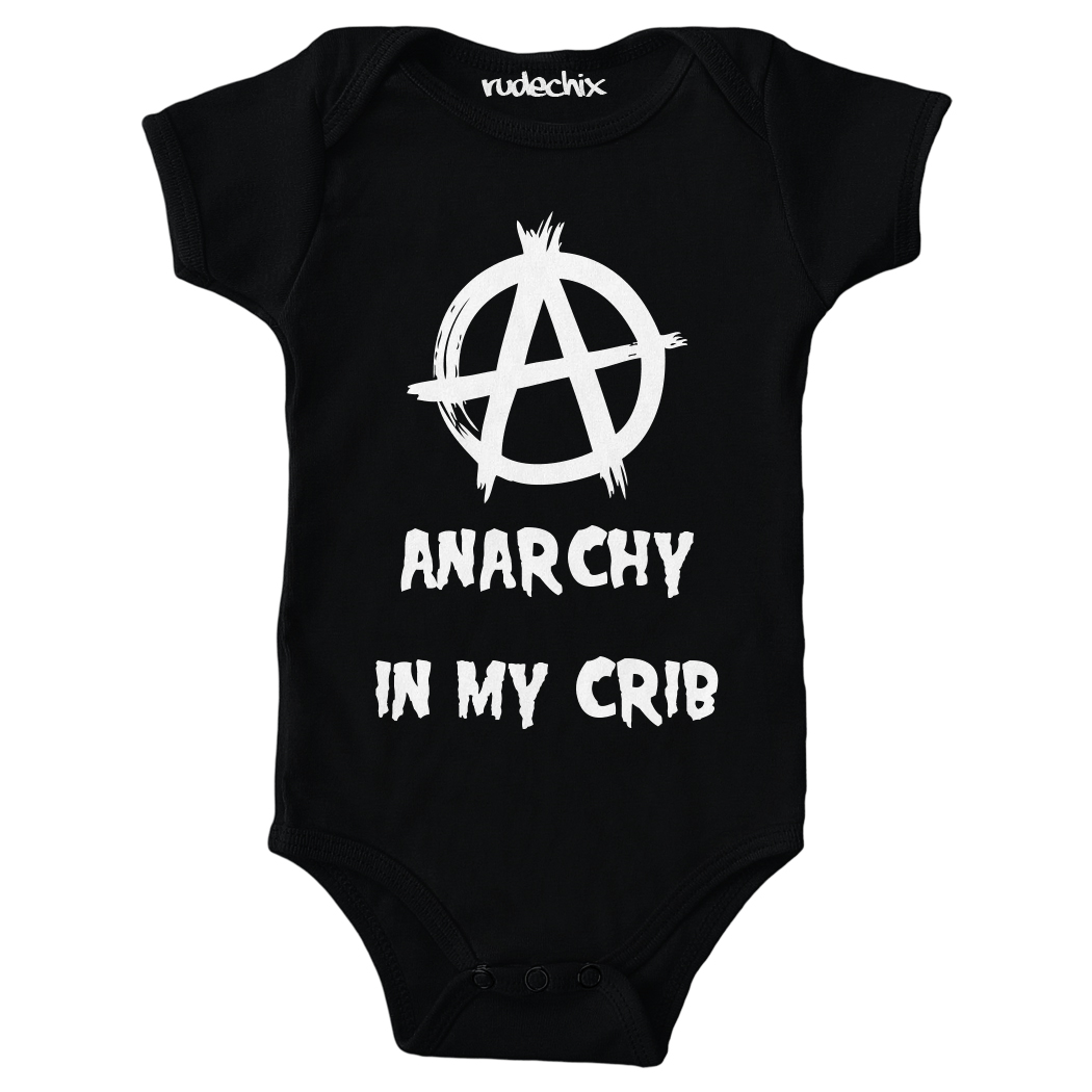 A.3 What types of anarchism are there?